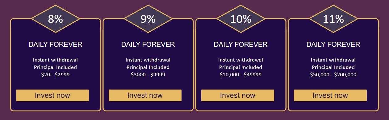 Corona investment returns