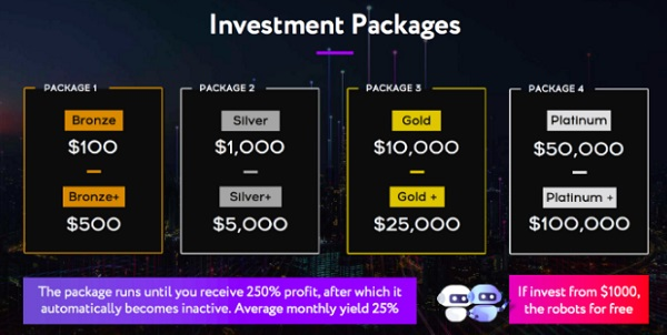 Qubittech Investment Packages
