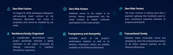 etherz products
