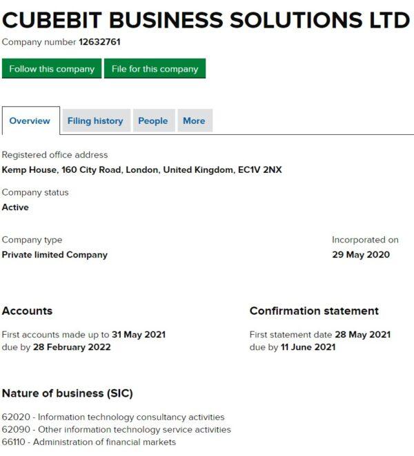 Cubebit business solutions LTD
