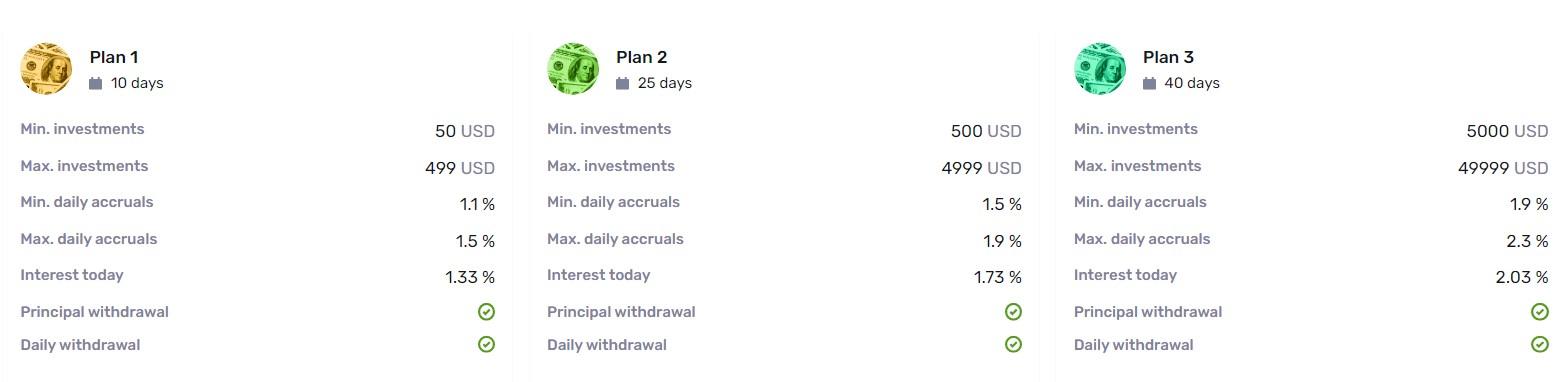 Teqra Investment plan 1