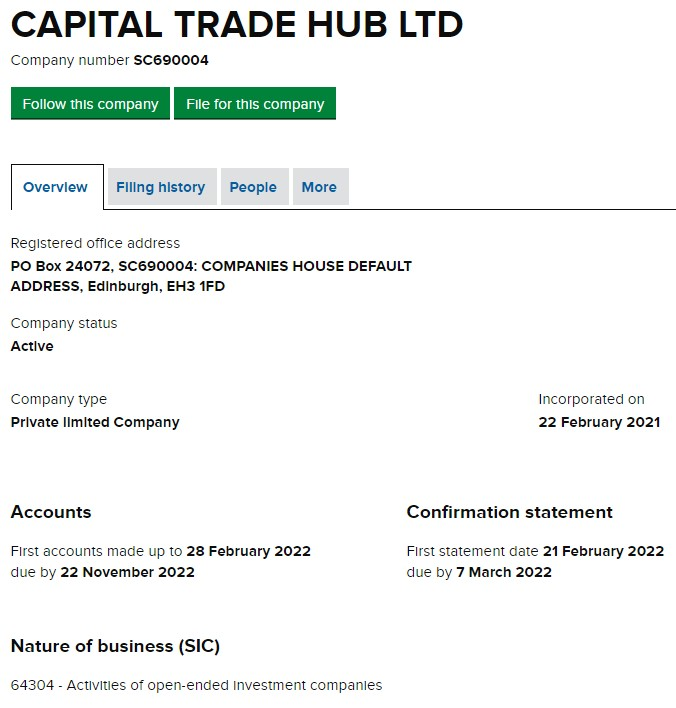 Capital Trade Hub LTD