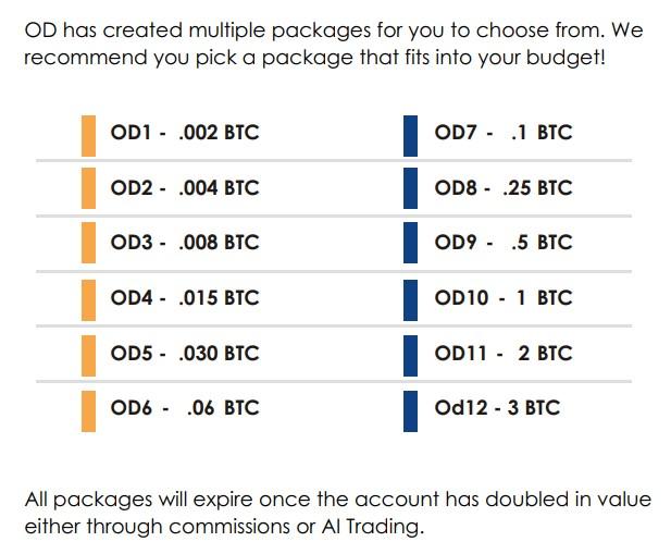 omega digital packages
